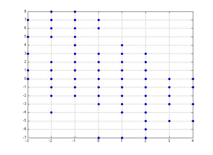 dataplot2